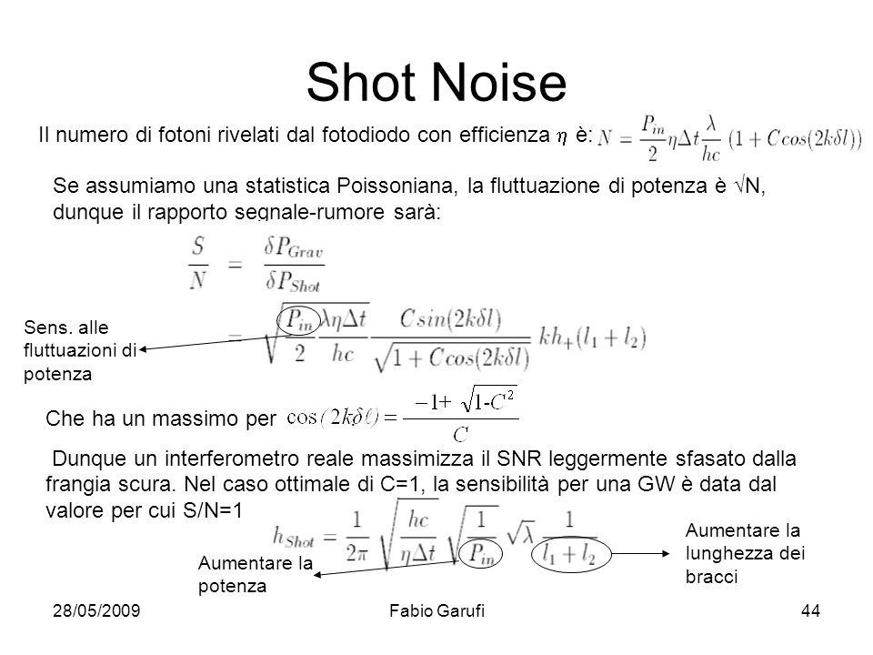 Shot Noise Il numero di fotoni rivelati dal fotodiodo con efficienza h è: