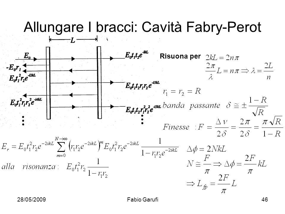 Allungare I bracci: Cavità Fabry-Perot