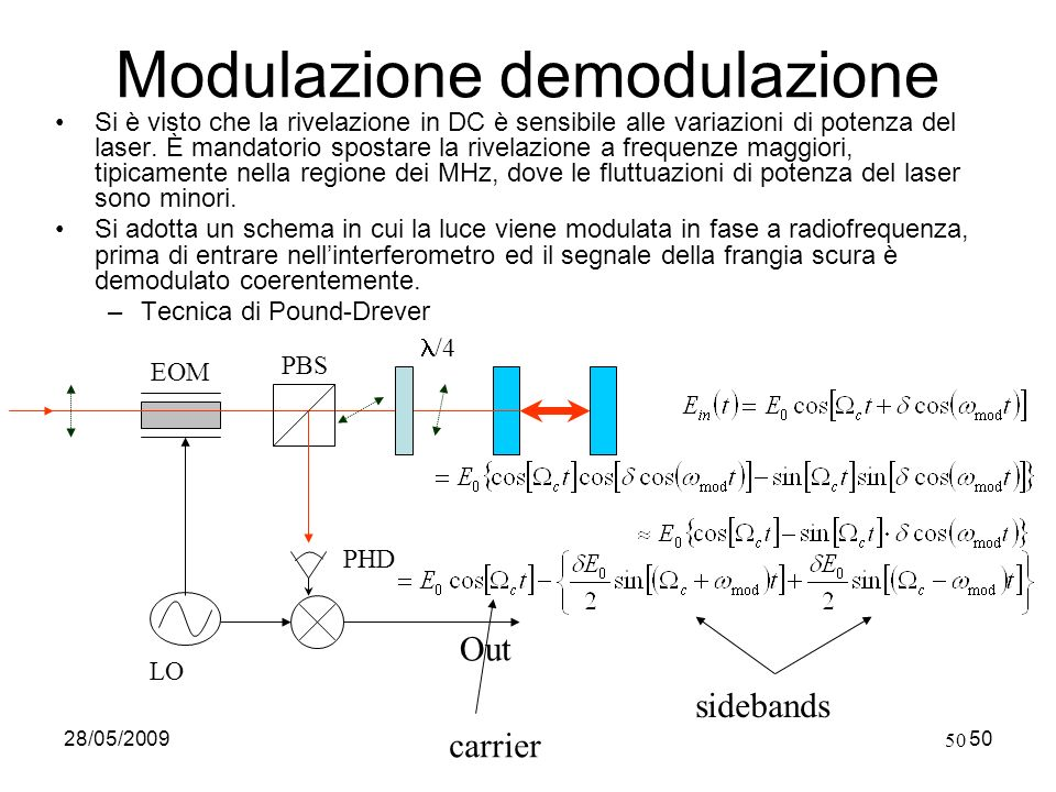 Modulazione demodulazione