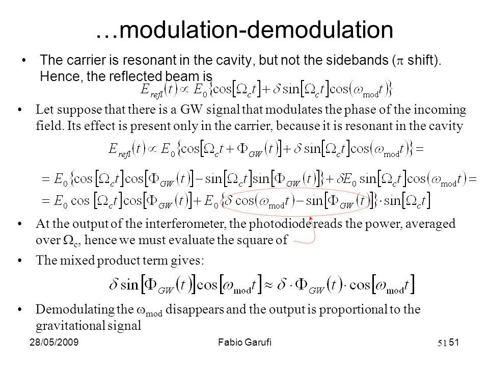 …modulation-demodulation