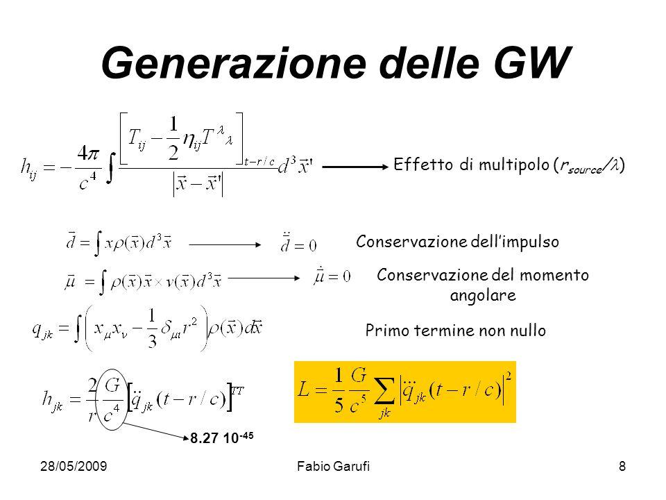 Generazione delle GW Effetto di multipolo (rsource/l)