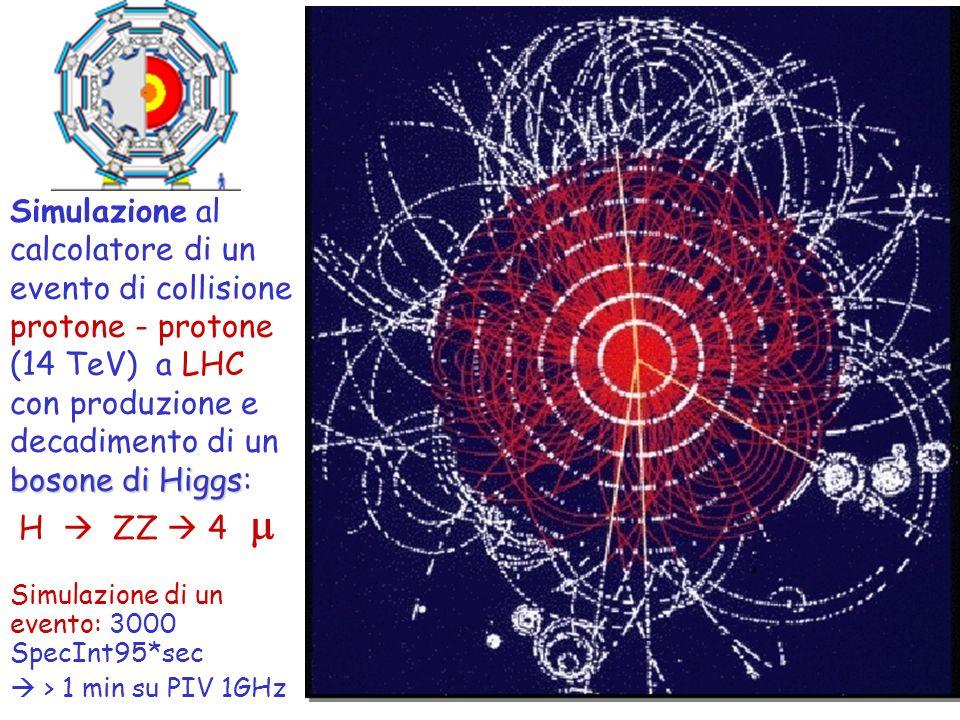 calcolatore di un evento di collisione protone - protone