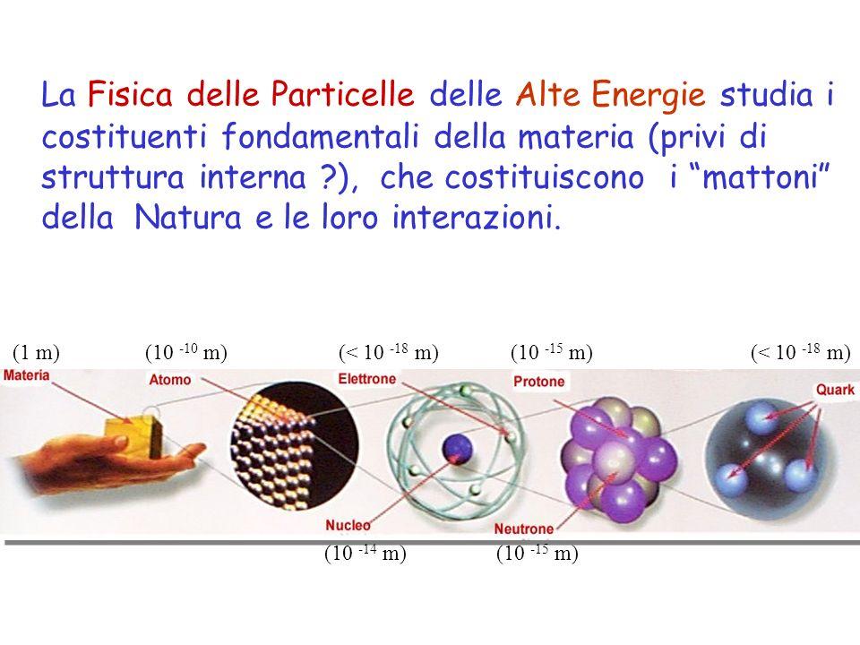La Fisica delle Particelle delle Alte Energie studia i costituenti fondamentali della materia (privi di struttura interna ), che costituiscono i mattoni della Natura e le loro interazioni.