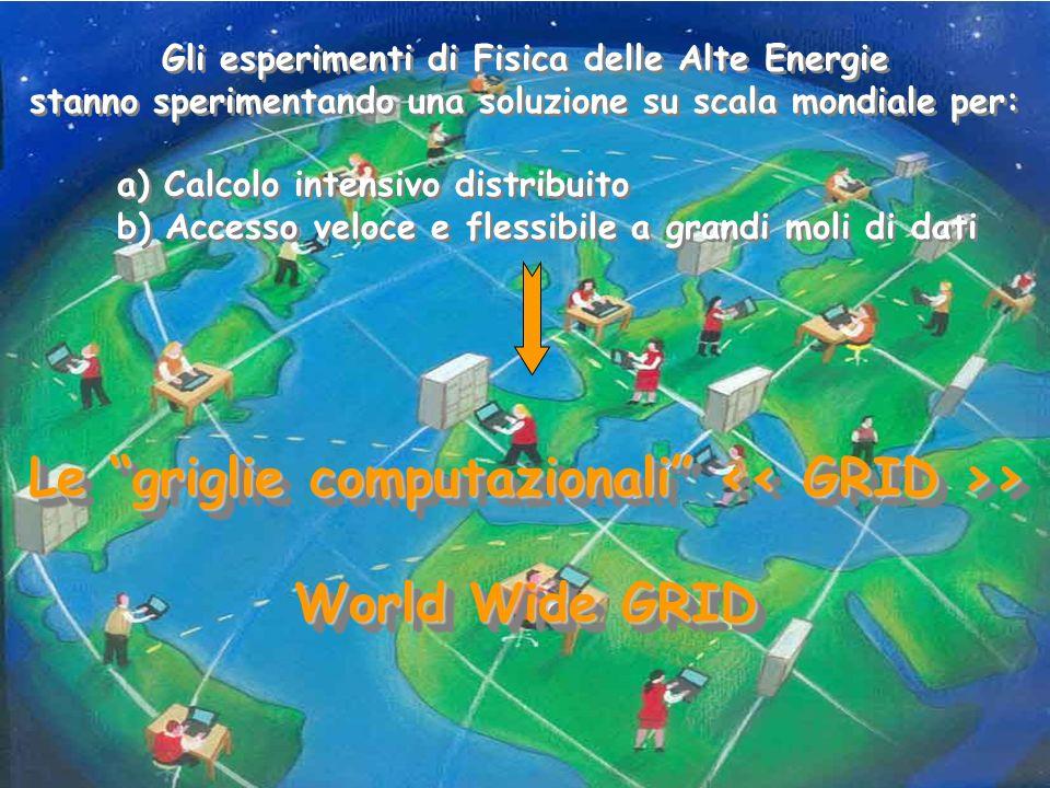 Le griglie computazionali << GRID >> World Wide GRID