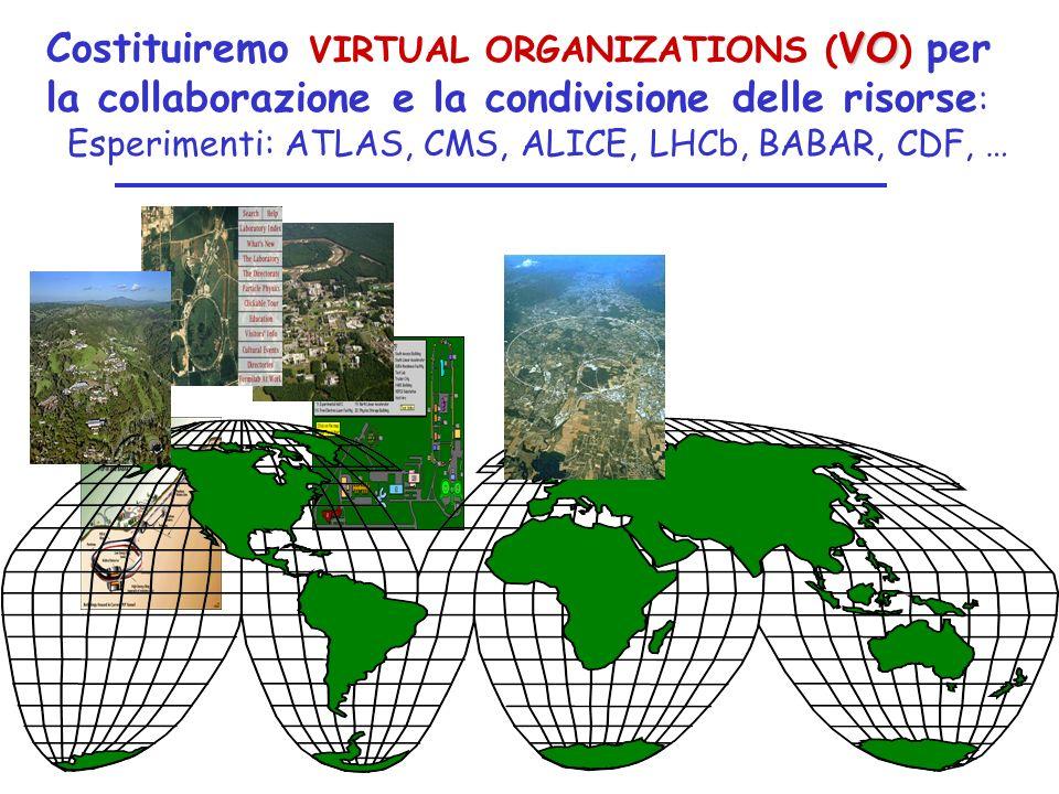 Costituiremo VIRTUAL ORGANIZATIONS (VO) per