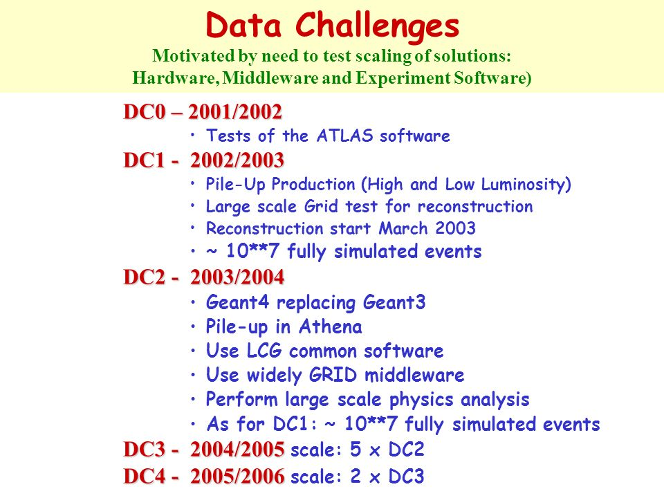 Data Challenges DC0 – 2001/2002 DC1 - 2002/2003 DC2 - 2003/2004