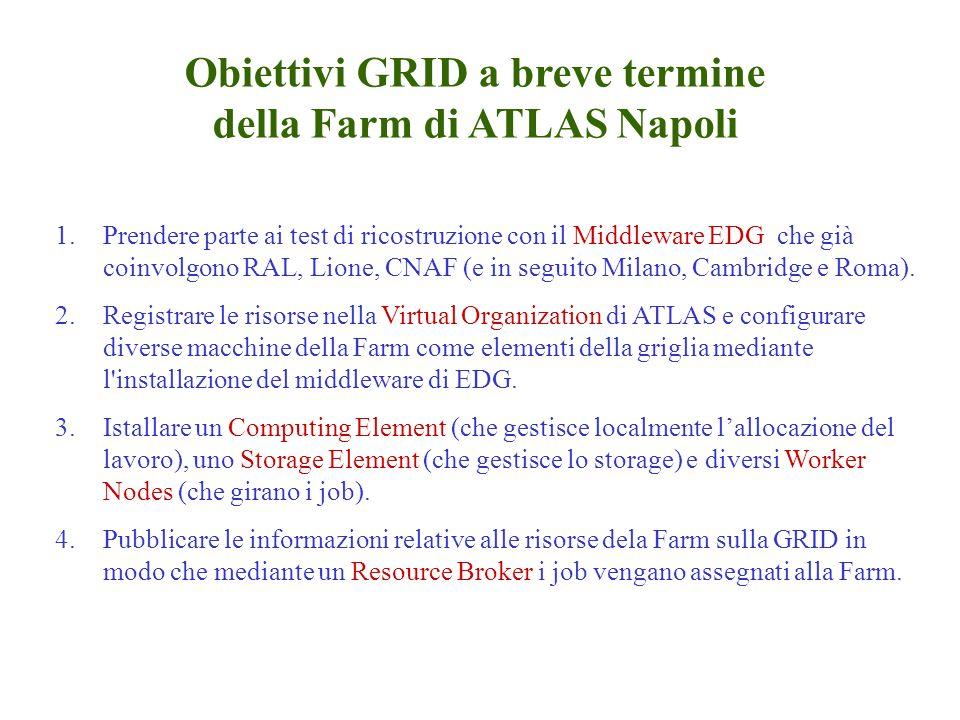 Obiettivi GRID a breve termine della Farm di ATLAS Napoli