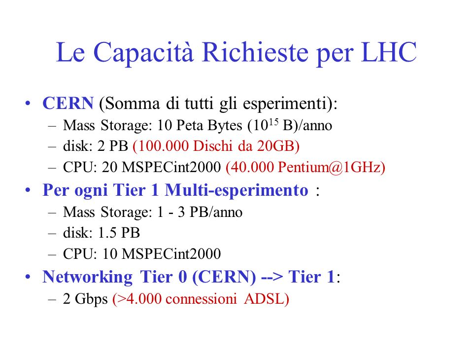 Le Capacità Richieste per LHC