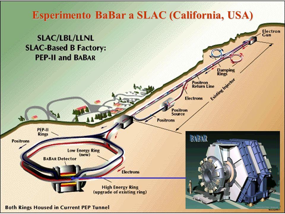 Esperimento BaBar a SLAC (California, USA)