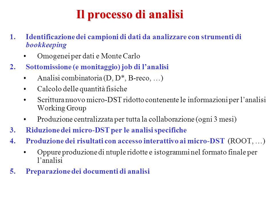 Il processo di analisi Identificazione dei campioni di dati da analizzare con strumenti di bookkeeping.
