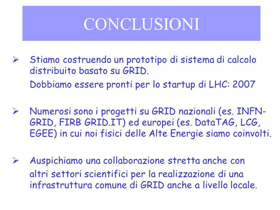 CONCLUSIONI Stiamo costruendo un prototipo di sistema di calcolo distribuito basato su GRID. Dobbiamo essere pronti per lo startup di LHC: 2007.
