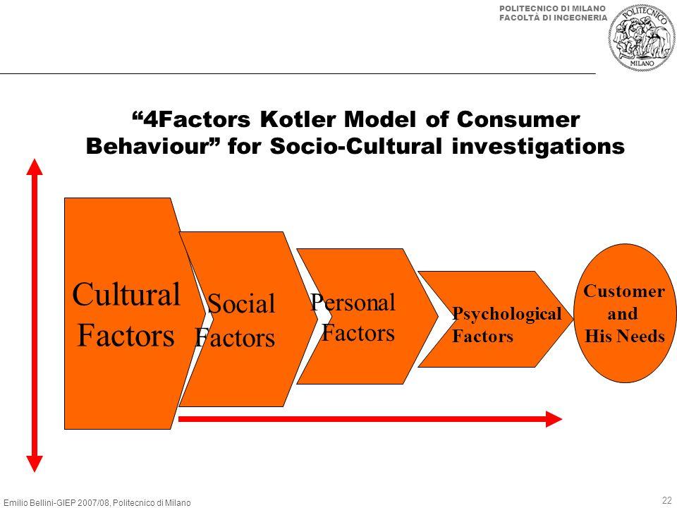 Cultural Factors Social Factors Personal Factors