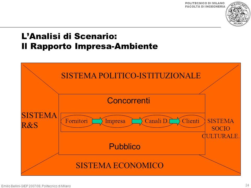 L'Analisi di Scenario: Il Rapporto Impresa-Ambiente