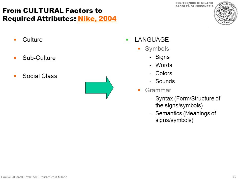 From CULTURAL Factors to Required Attributes: Nike, 2004