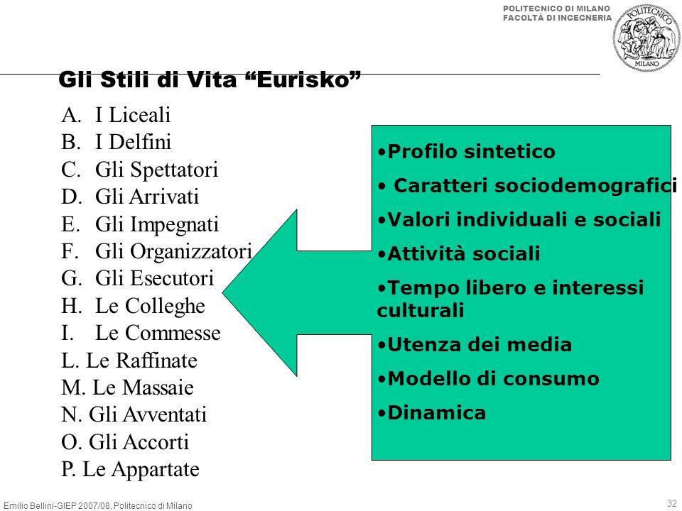 Gli Stili di Vita Eurisko