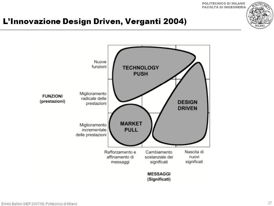 L'Innovazione Design Driven, Verganti 2004)