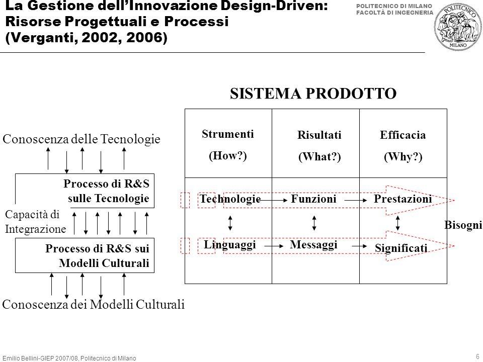 La Gestione dell'Innovazione Design-Driven: Risorse Progettuali e Processi (Verganti, 2002, 2006)