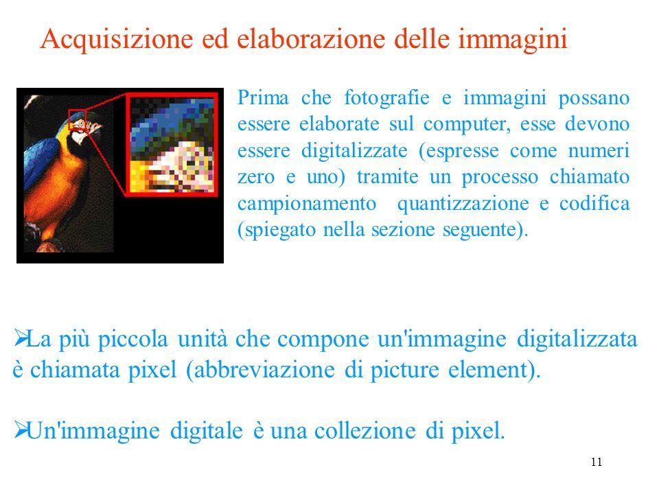 Acquisizione ed elaborazione delle immagini