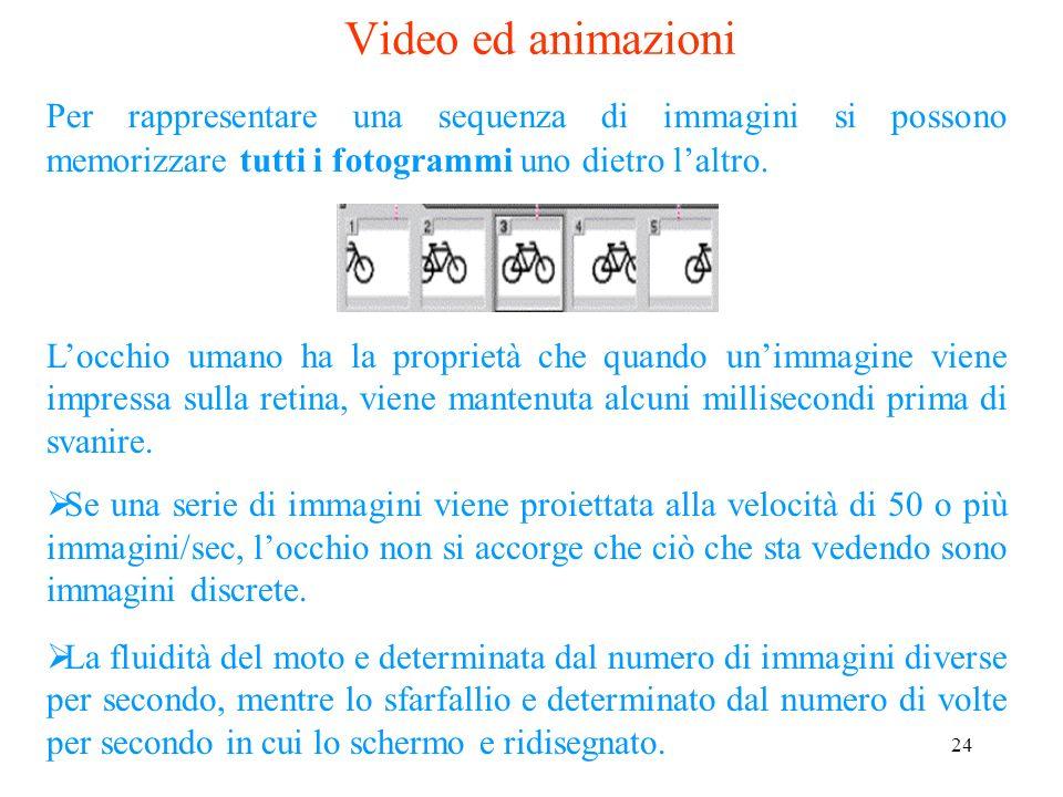 Video ed animazioniPer rappresentare una sequenza di immagini si possono memorizzare tutti i fotogrammi uno dietro l'altro.