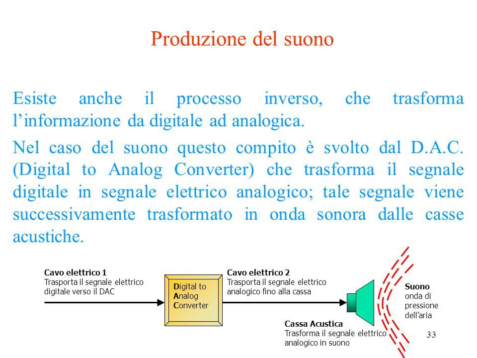 Produzione del suonoEsiste anche il processo inverso, che trasforma l'informazione da digitale ad analogica.