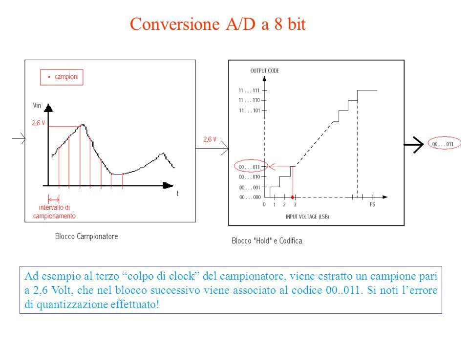 Conversione A/D a 8 bit