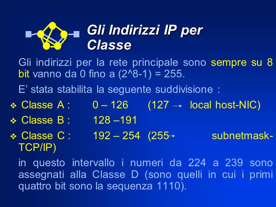 Gli Indirizzi IP per Classe