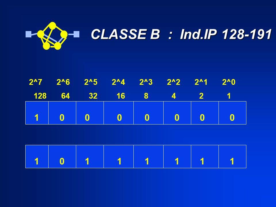 CLASSE B : Ind.IP 128-191 2^7 2^6 2^5 2^4 2^3 2^2 2^1 2^0 128 64 32 16 8 4 2 1 1 1 1 1 1 1 1 1
