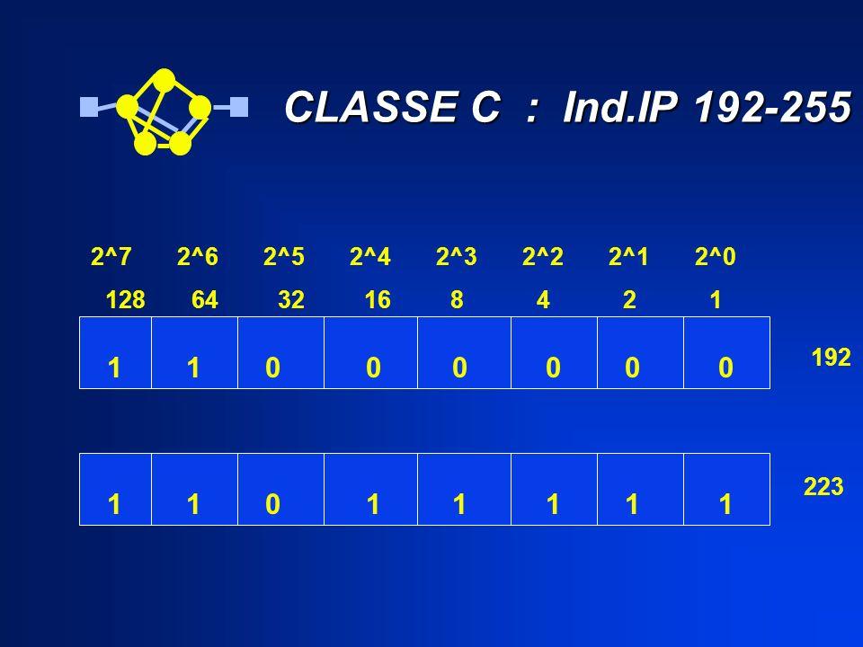CLASSE C : Ind.IP 192-255 2^7 2^6 2^5 2^4 2^3 2^2 2^1 2^0. 128 64 32 16 8 4 2 1. 192. 1. 1. 223.