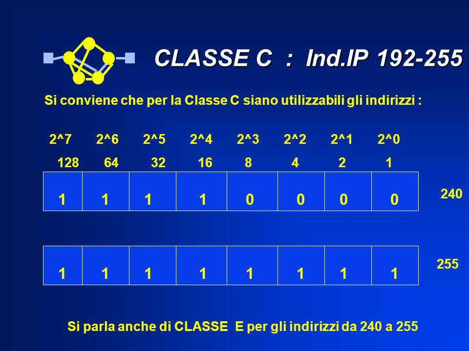 Si conviene che per la Classe C siano utilizzabili gli indirizzi :