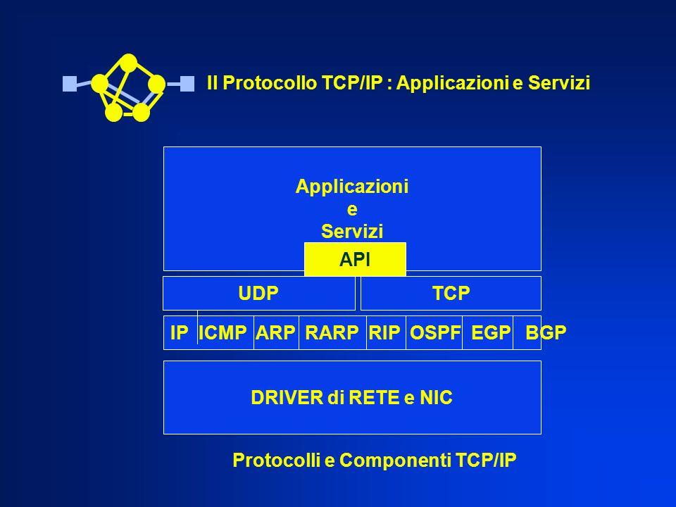 Il Protocollo TCP/IP : Applicazioni e Servizi