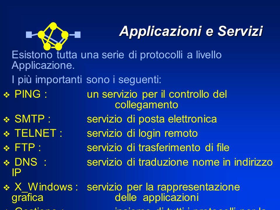 Applicazioni e Servizi