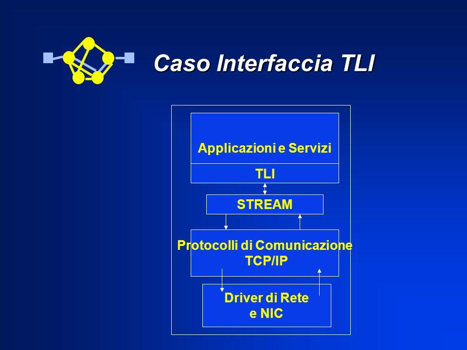 Applicazioni e Servizi Protocolli di Comunicazione