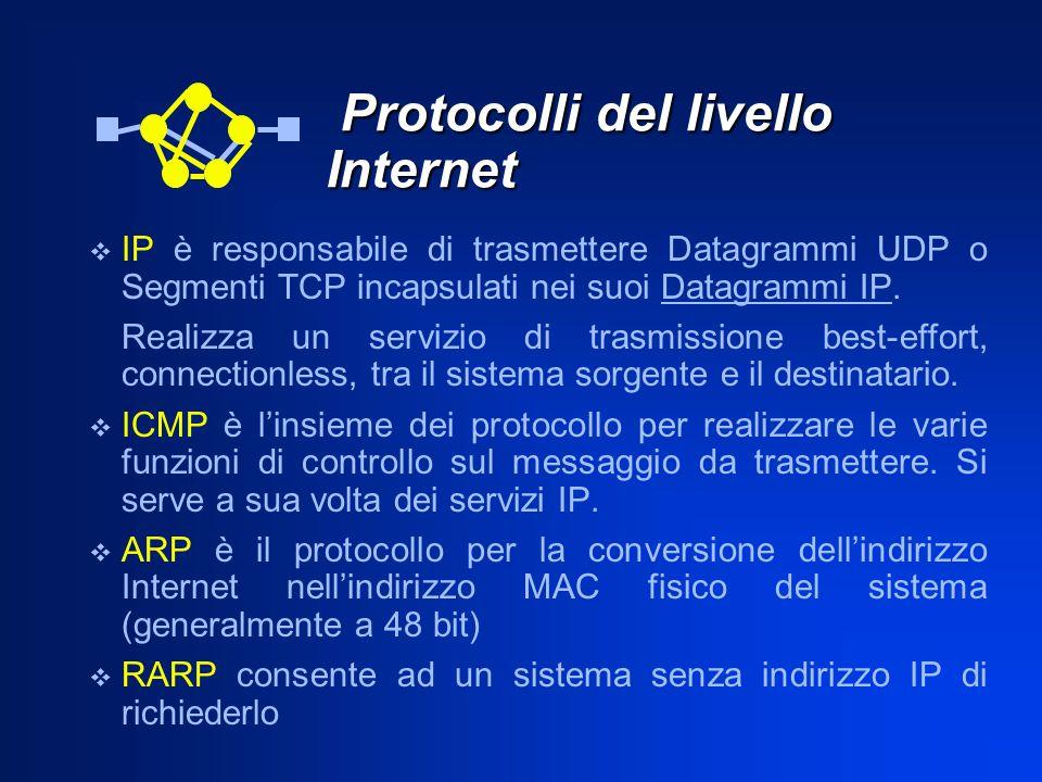 Protocolli del livello Internet