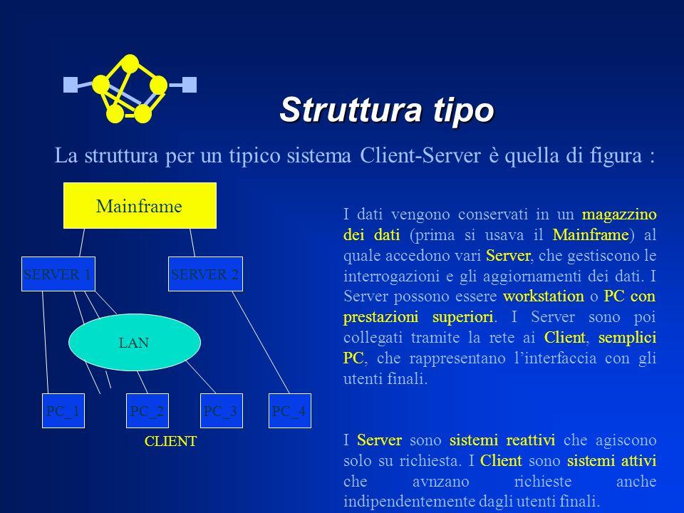 Struttura tipo La struttura per un tipico sistema Client-Server è quella di figura : Mainframe.