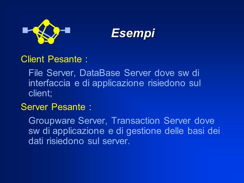 Esempi Client Pesante :