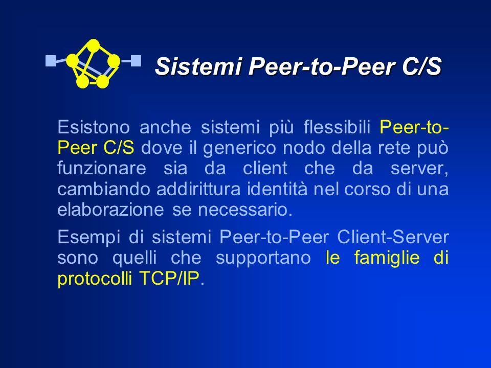 Sistemi Peer-to-Peer C/S