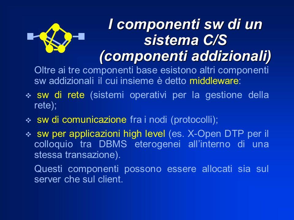 I componenti sw di un sistema C/S (componenti addizionali)