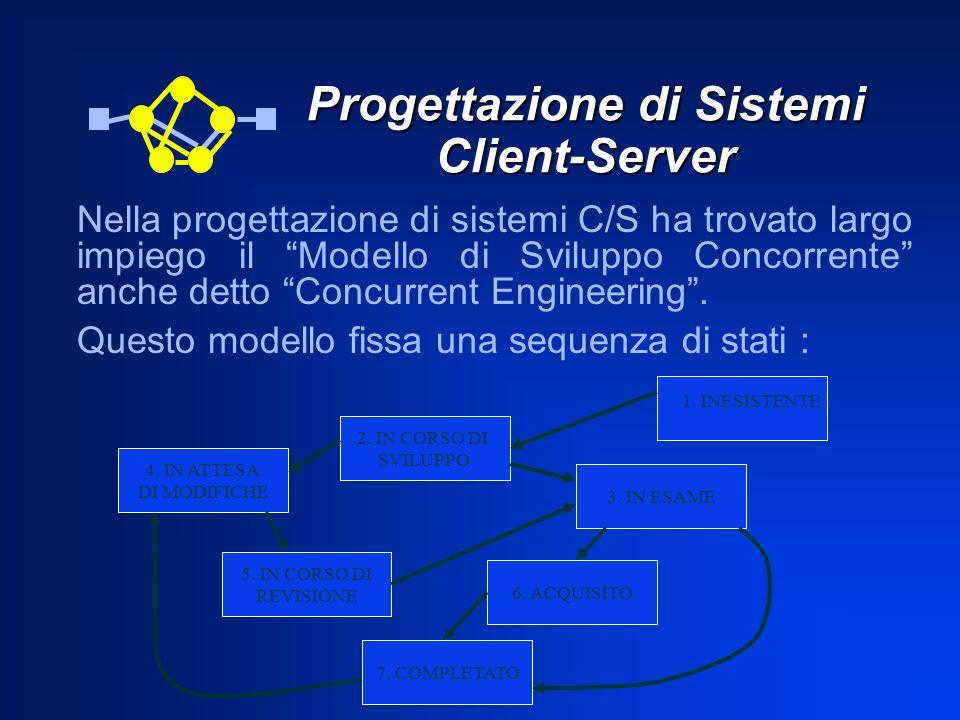 Progettazione di Sistemi Client-Server