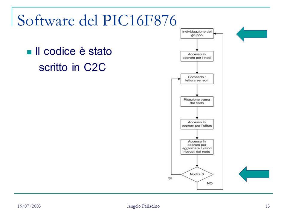 Software del PIC16F876 Il codice è stato scritto in C2C 16/07/2003