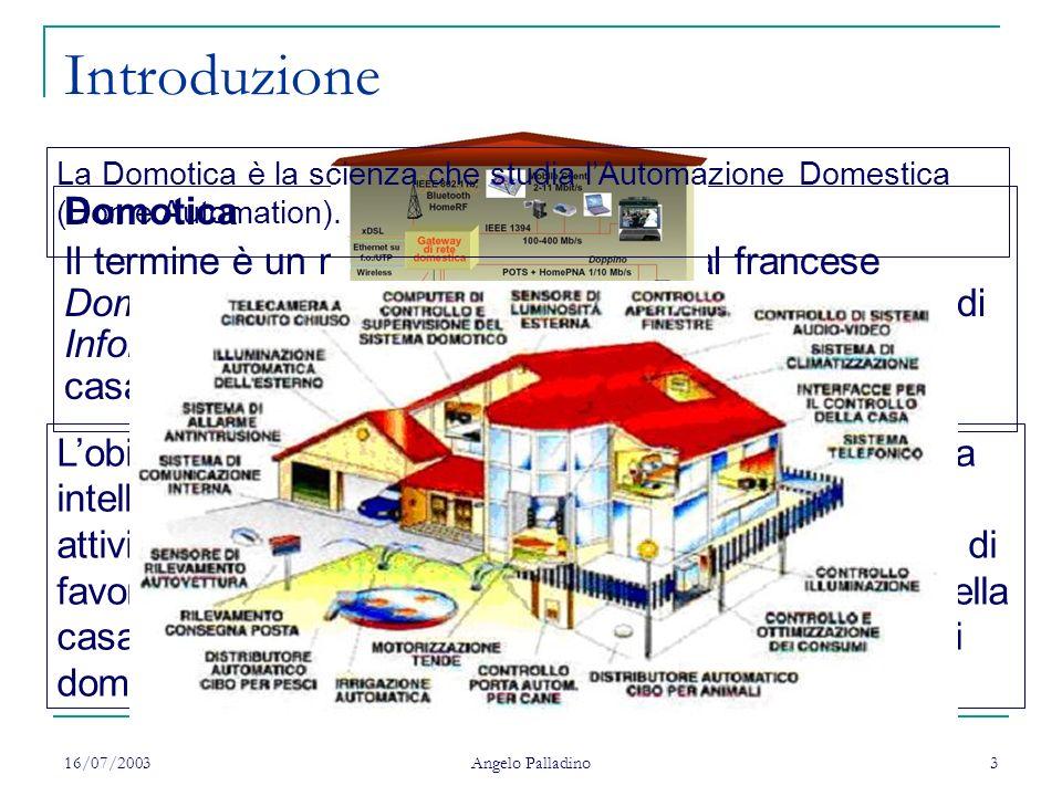 Introduzione Domotica
