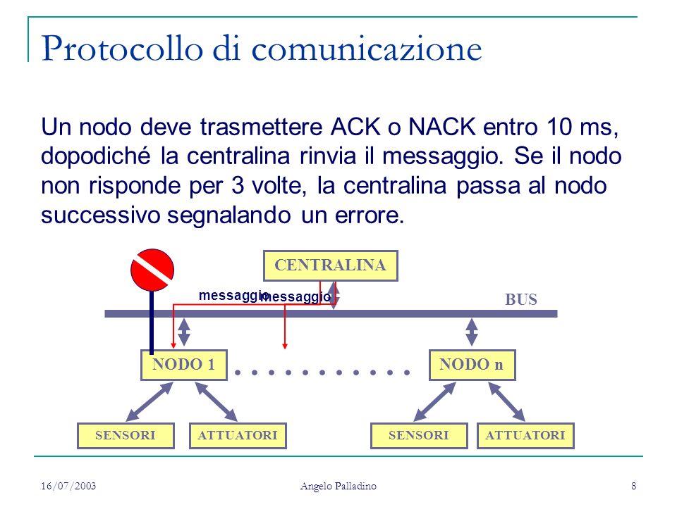 Protocollo di comunicazione