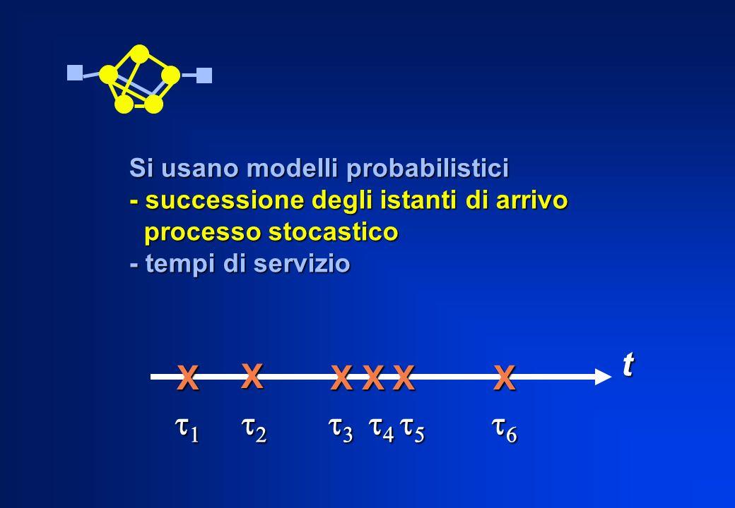 t X t1 t2 t3 t4 t5 t6 Si usano modelli probabilistici