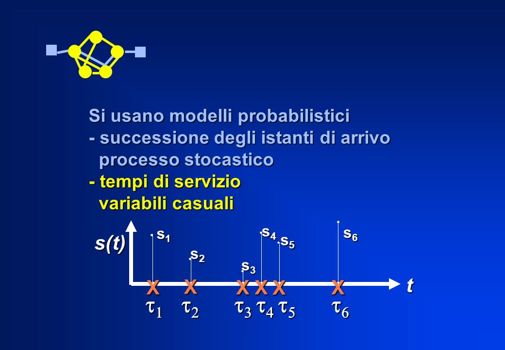 t1 t2 t3 t4 t5 t6 s(t) t X Si usano modelli probabilistici