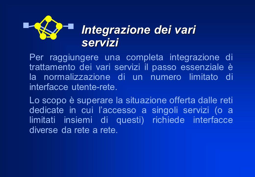 Integrazione dei vari servizi