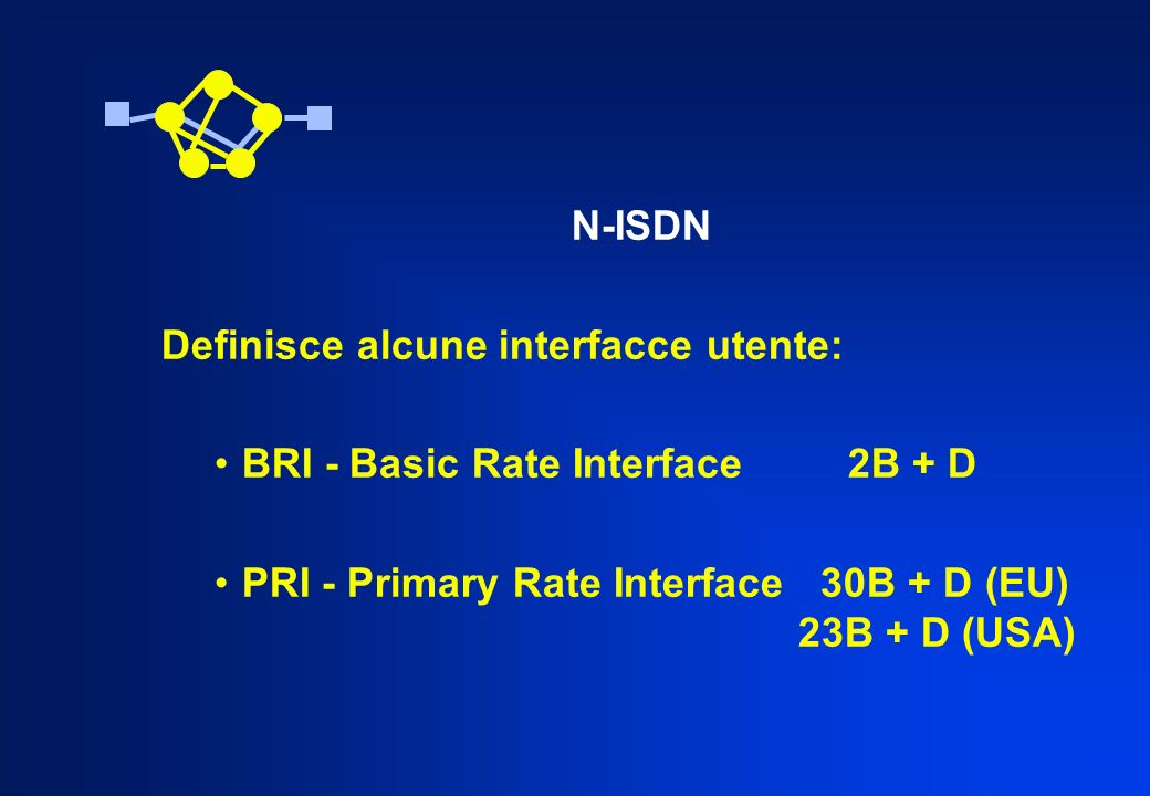 N-ISDN Definisce alcune interfacce utente: BRI - Basic Rate Interface 2B + D.