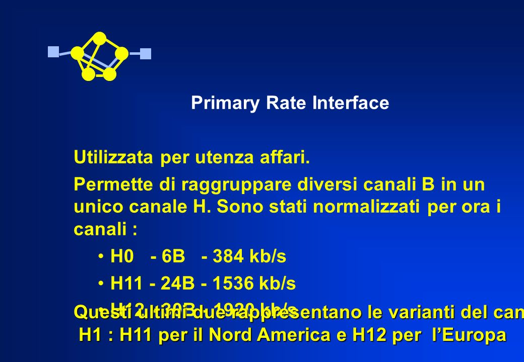 Primary Rate Interface