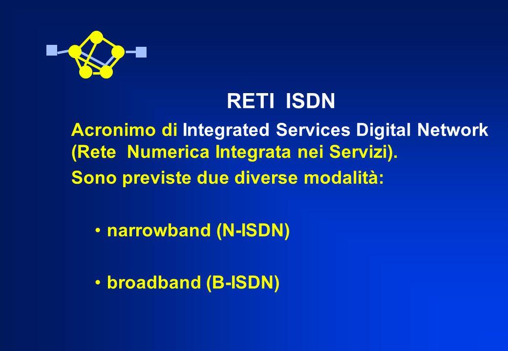 RETI ISDN Acronimo di Integrated Services Digital Network (Rete Numerica Integrata nei Servizi). Sono previste due diverse modalità: