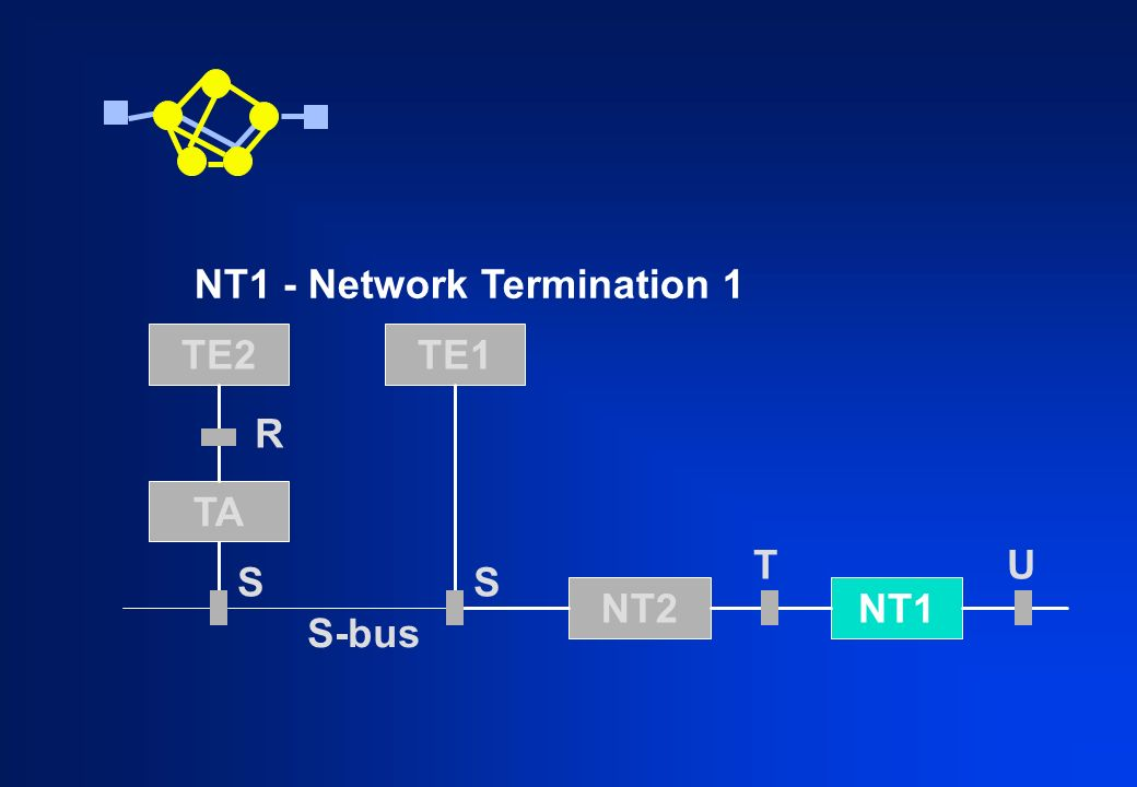 NT1 - Network Termination 1