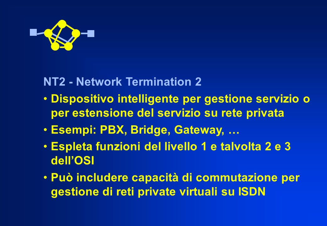NT2 - Network Termination 2