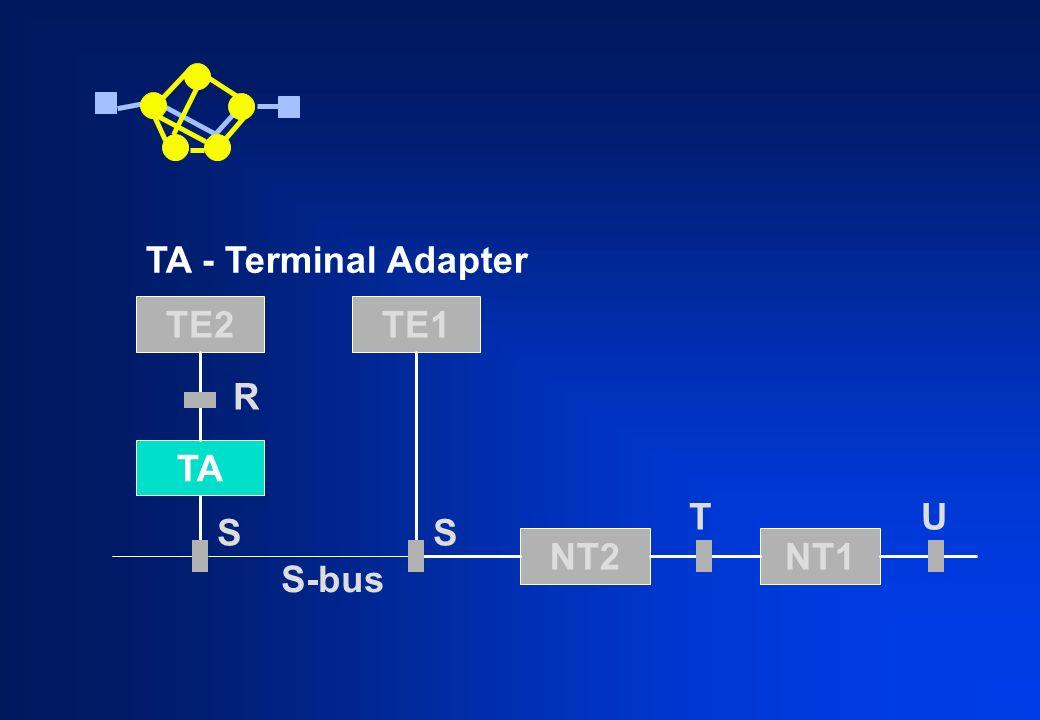 TA - Terminal Adapter TE2 TE1 R TA T U S S NT2 NT1 S-bus